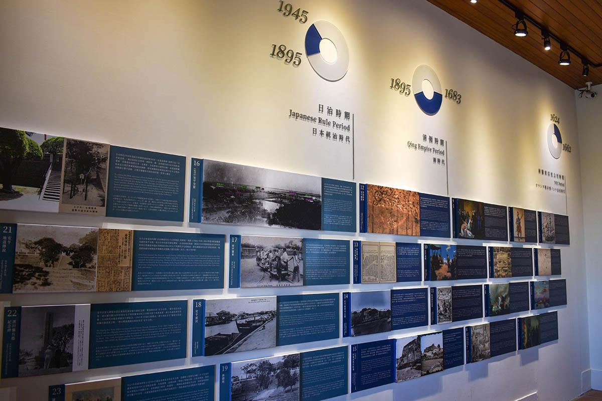 Timeline Fort Zeelandia museum